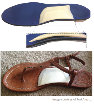 Orthotic inserts for sandals